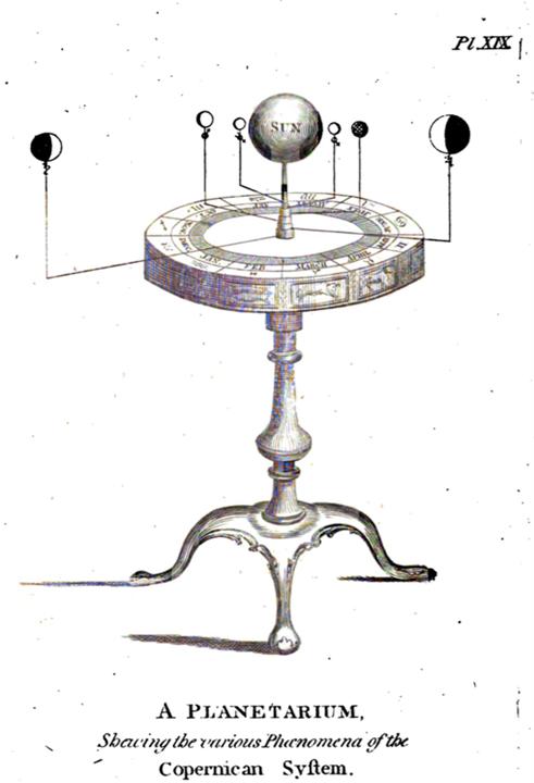 John Bonnycastle's Planetarium